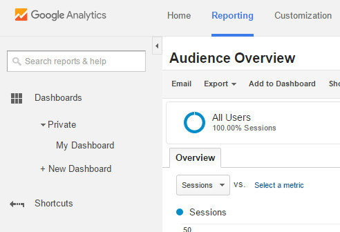 Google Analytics Dashboard Link