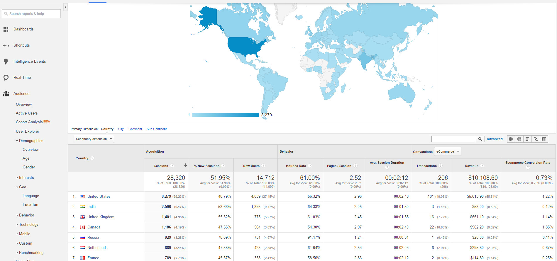 Google Analytics Audience Location