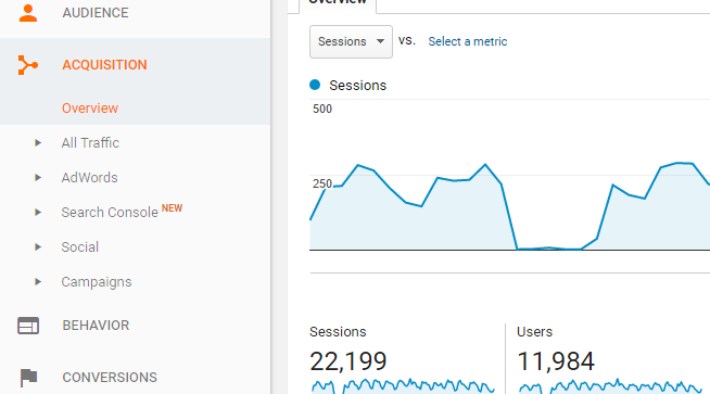 "Screenshot of Google Analytics showing the ""Acquisition"" label in the left navigation."