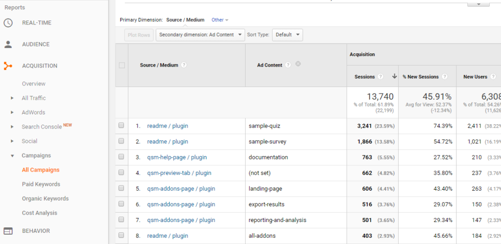Screenshot from Google Analytics showing a list of sources and mediums with the content for each.