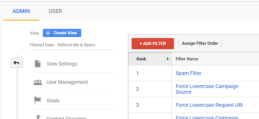 "Screenshot of the filter table showing several filters added to the view including ""Spam Filter"" and ""Force Lowercase Campaign Source"""