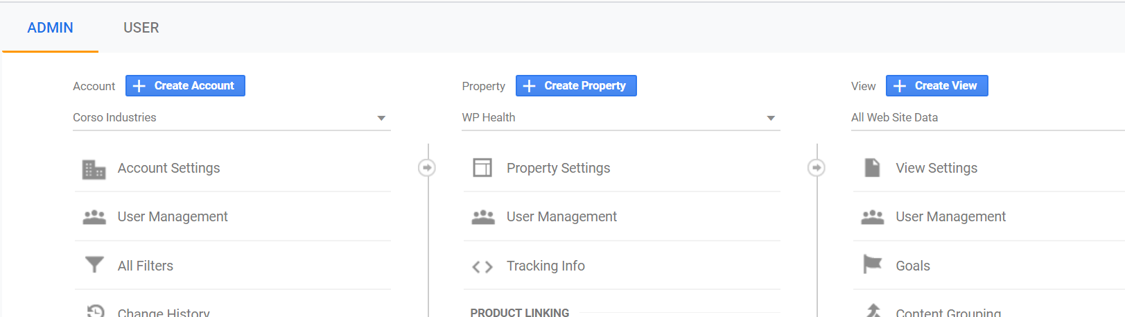 Screenshot of the Admin view in Google Analytics showing columns for Account, Property, and View.